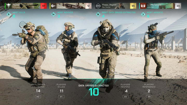 A screen depicting the final results of a Battlefield 2042 Hazard Zone match.